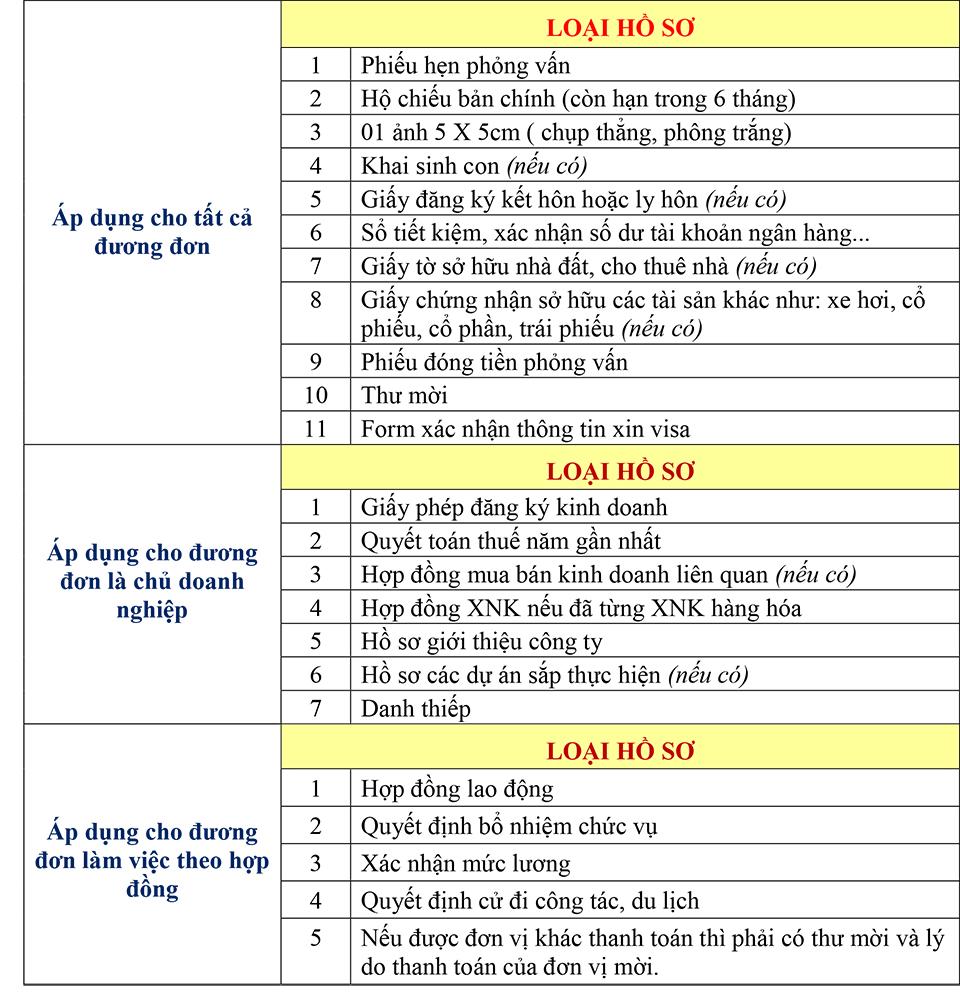 huong-dan-visa-my
